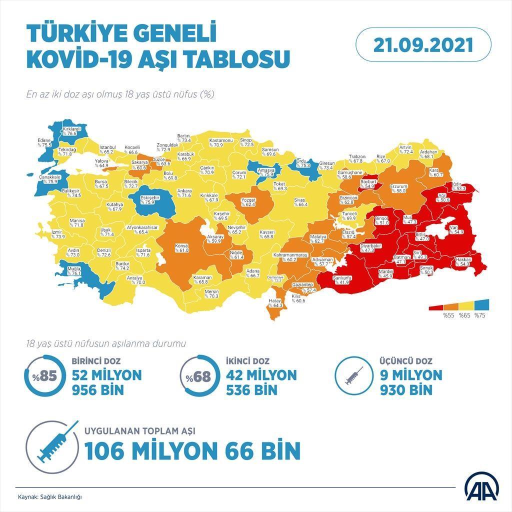 turkiyenin-koronavirüs-tablosu-gazete-yenigun-2